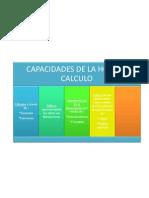 CAPACIDADES DE HOJA DE CALCULO.docx