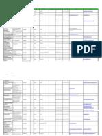 Convocatorias 2012 - Congresos y Jornadas 2012-2013 (1)