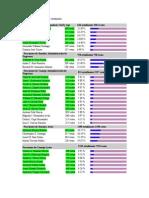 Resultados de elecciones estudiantiles 2013-2014