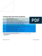 Skills Every Teacher Should Have
