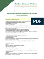 LISTADO Problemas Ambientales 3.2 - Maquetado