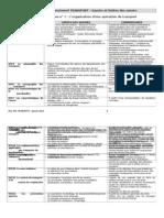 Bac_Pro_TRANSPORT_Commentaires_pedagogiques.doc
