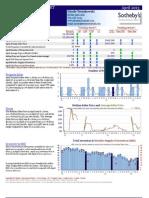 Big Sur Coast Homes Market Action Report Real Estate Sales for April 2013