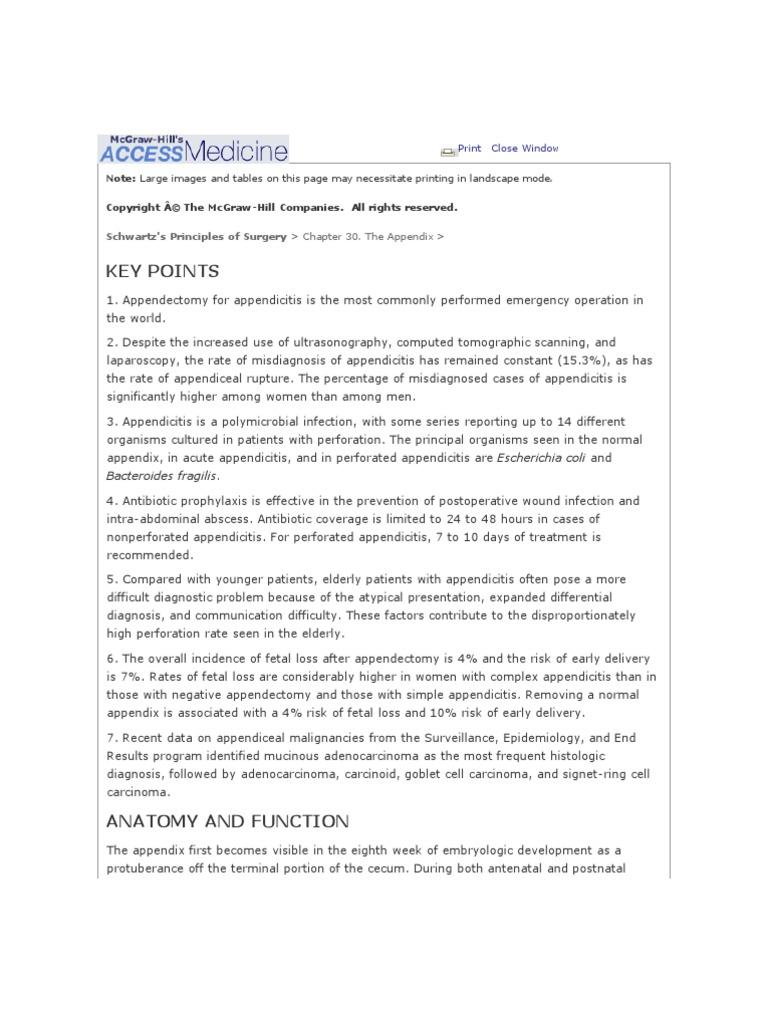 Appendicitis Schwartz | Ovarian Cancer | Ct Scan