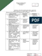 DIFERENCIA Y SEMENJANZA DE LA AUDITORÍA FIANANCIERA Y OTROS TIPOS DE AUDITORÍA