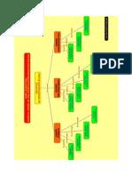 Mapa conceptual-curso de Didáctica
