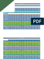 Proyecto final paquetes de software.xlsx