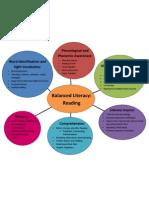 balanced literacy reading