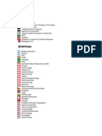 List of Oil Exploration and Production Companies in Theworld