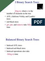 AVL Treeavail