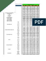 BM 2G Consolidated Parameters_Feb2013_Punjab