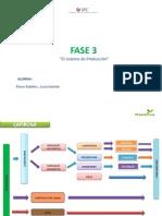 Fase 3 -Infografia