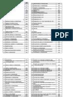 Cie 10 Resumida en Excel