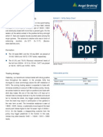 Daily Technical Report, 03.05.2013