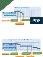 Esquema de tiempos - Metodología ASAP v2