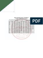 File_123