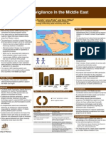 QFARF2011 Pharmacovigilance in the Middle East KW Nov2011 Post