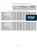 SMU B. Tech. - Mechanical Engineering Fee Structure.pdf