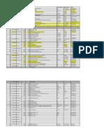 Chem Eng Exam Timetable 2013 FINAL (1)