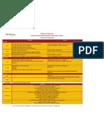 PASA Curriculum Snapshot 2013-2014 5-3-13