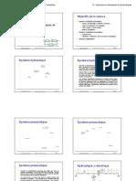 10_Actionneurs Hydrauliques Et Pneumatiques