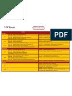 EC Curriculum Snapshot 2013-2014 5-03-13