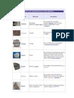 Lista de rocas metamórficas por orden alfabético