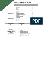 Escala de Coma de Glasgow.pdf