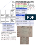Statistic Cheat Sheet