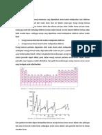 Energi Ionisasi Kimia