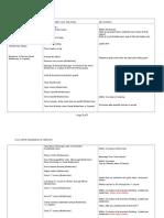 A La Carte Sequence of Service