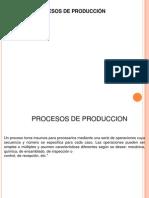 Procesos de Produccion
