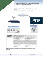 How to - Establish IPSec VPN Using Vigor Draytek ADSL