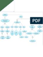 Mapa Conceptual Mercado