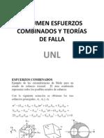 Resumen Esfuerzos Combinados y Teoria de Falla