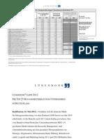 Sitzung 01 - Luenendonk-Liste_Zusammenfassung