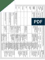 Five year plans sheets.pdf