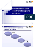 Procedimiento Para Construir El Diagrama de Clases