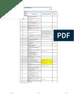 A1 List of Deviation
