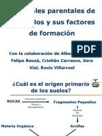 SUELOS_factores.ppt