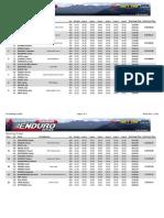 Results Team Enduro RivaDelGarda2013