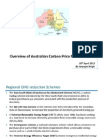 Overview of Australian Carbon Price Mechanism