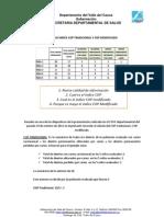 Calculo indice COP- gobernaci+¦n
