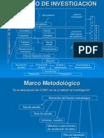 5.-rrMarco Metodológico especialidad.ppt