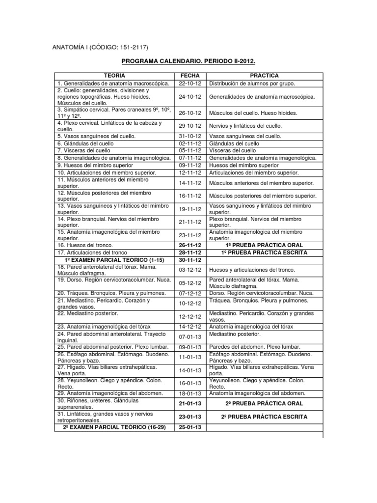 Cronograma de Anatomc3ada