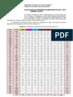 1a. Etapa - Distribuio Bolsas Relatrio