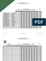 Actas de Notas Def de Enfermeria - 1 Semestre a y b -3 Semestre Unica
