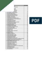 Copia de Listado de Establecimientos