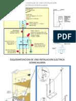 EXPOSICION de Sistemas Electricos