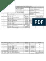IPMB (revisi)